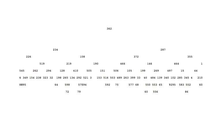 Binary search tree master